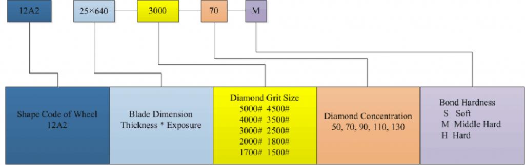 Diamond-Dicing-Blade 3