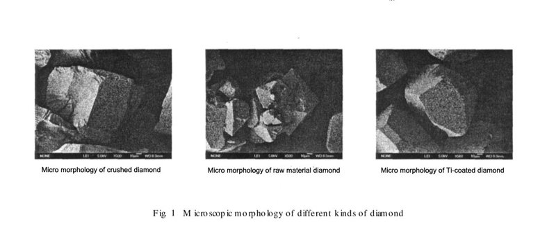 Micro morphology of different kinds of diamond