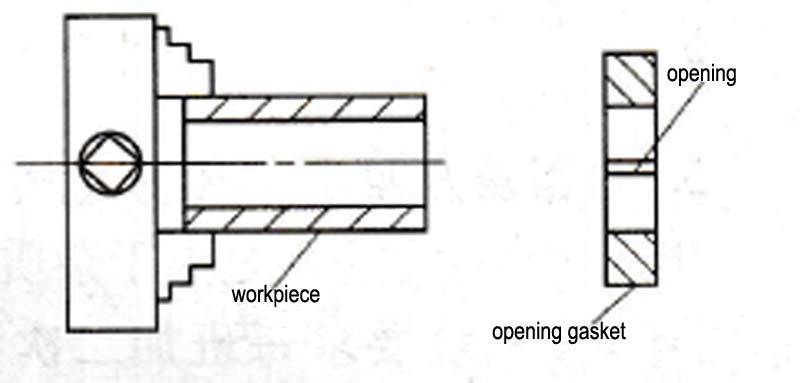 Enhancing the clamping rigidity with the opening gasket internal grinding problems