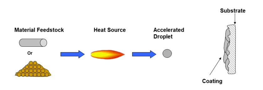 Diamond Sanding Abrasive Belt for Thermal Spray Coating Industry 3